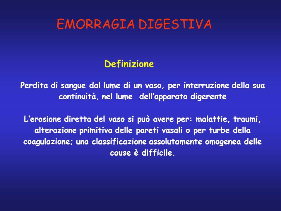 EMORRAGIA DIGESTIVA Definizione