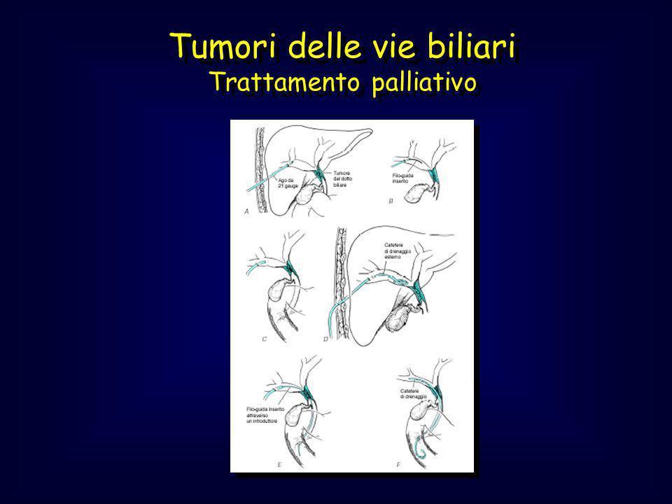 Tumori delle vie biliari Trattamento palliativo