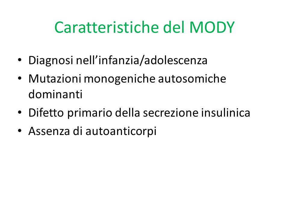 Caratteristiche del MODY