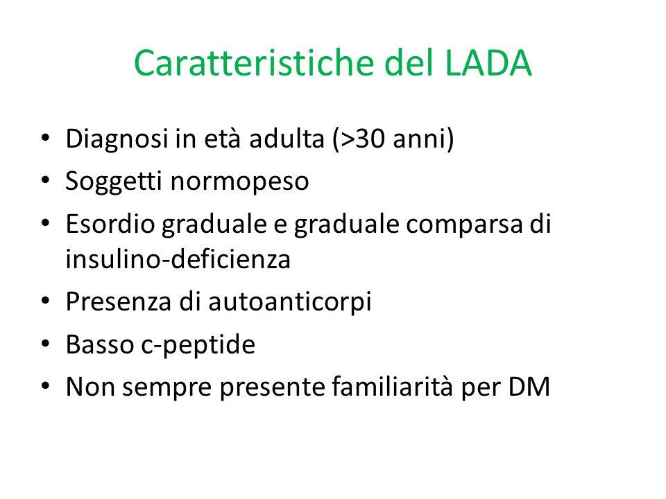 Caratteristiche del LADA
