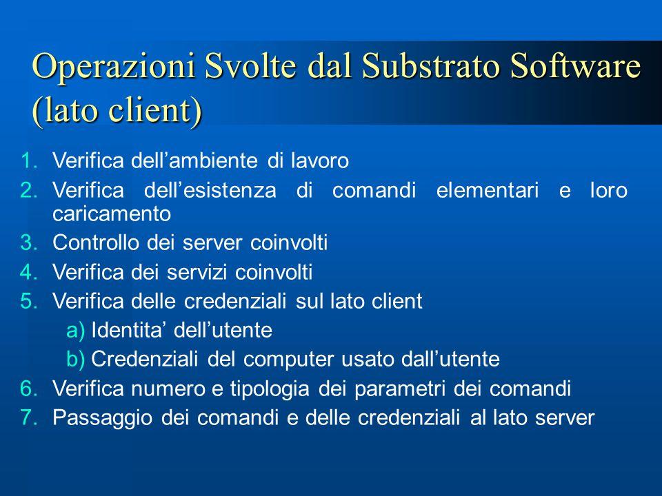 Operazioni Svolte dal Substrato Software (lato client)