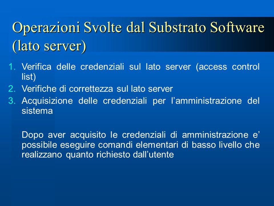 Operazioni Svolte dal Substrato Software (lato server)