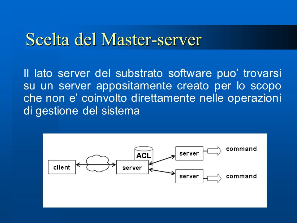 Scelta del Master-server