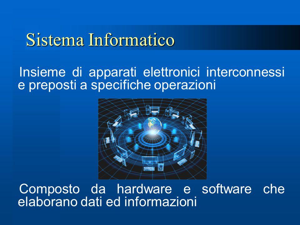 Sistema Informatico Insieme di apparati elettronici interconnessi e preposti a specifiche operazioni.