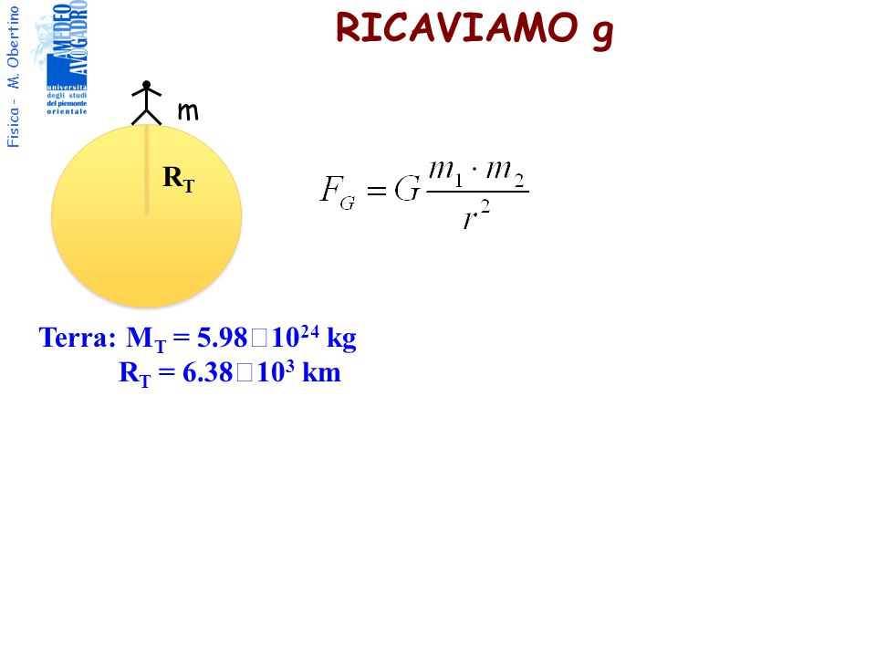 RICAVIAMO g m RT Terra: MT = 5.981024 kg RT = 6.38103 km