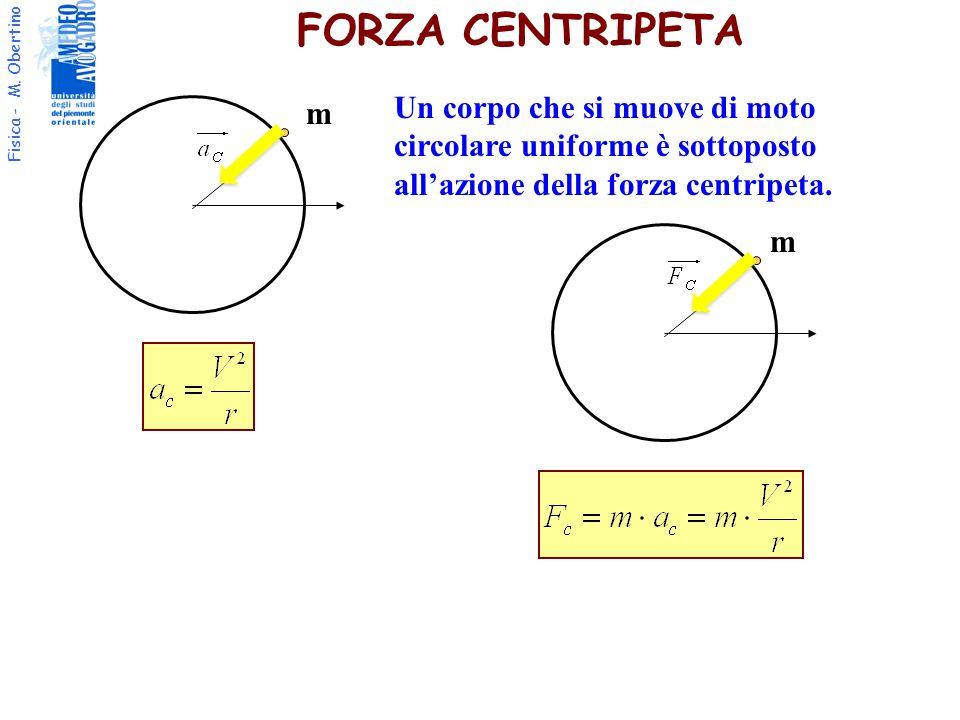 FORZA CENTRIPETA m. Un corpo che si muove di moto circolare uniforme è sottoposto all'azione della forza centripeta.