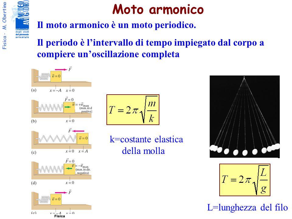Moto armonico Il moto armonico è un moto periodico.