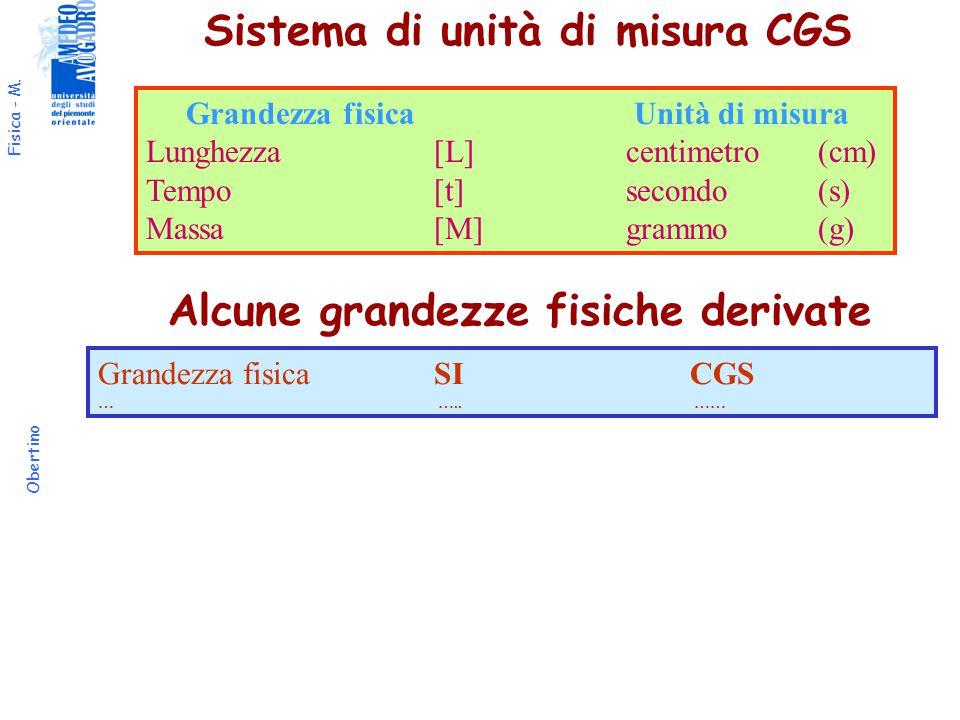 Sistema di unità di misura CGS