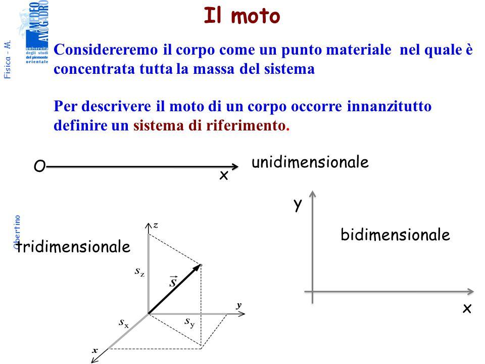 Il moto Considereremo il corpo come un punto materiale nel quale è concentrata tutta la massa del sistema.