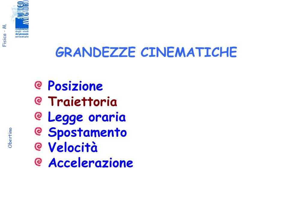 GRANDEZZE CINEMATICHE