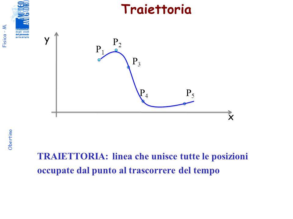 Traiettoria y. P2. P1. P3. P4. P5. TRAIETTORIA: linea che unisce tutte le posizioni occupate dal punto al trascorrere del tempo