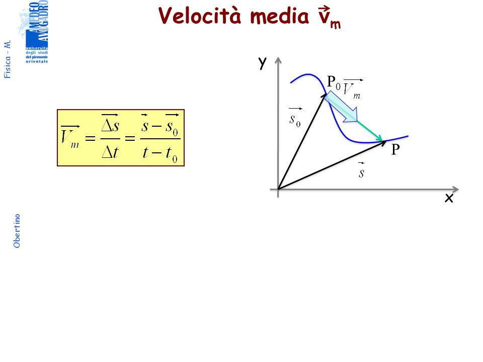 Velocità media vm y P0 P x