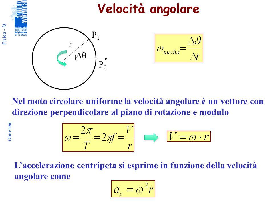 Velocità angolare P1 r D P0