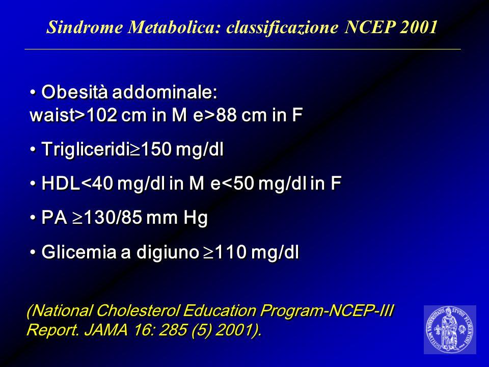 Sindrome Metabolica: classificazione NCEP 2001