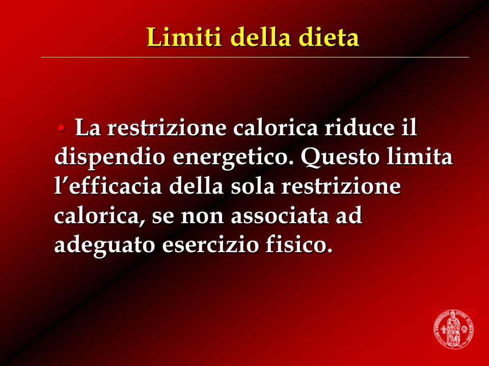 Limiti della dieta