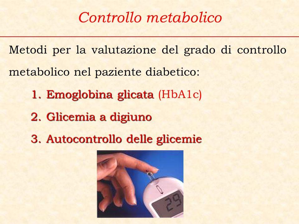 Controllo metabolico Metodi per la valutazione del grado di controllo metabolico nel paziente diabetico: