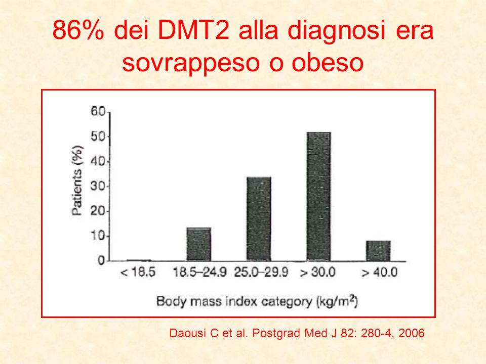 86% dei DMT2 alla diagnosi era sovrappeso o obeso