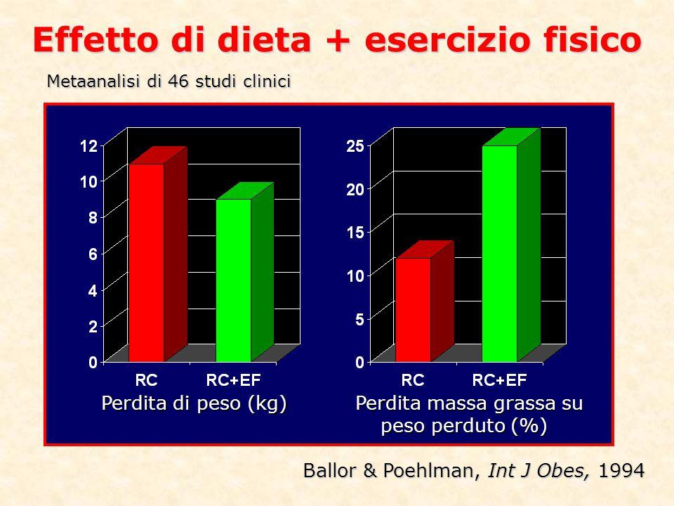 Effetto di dieta + esercizio fisico