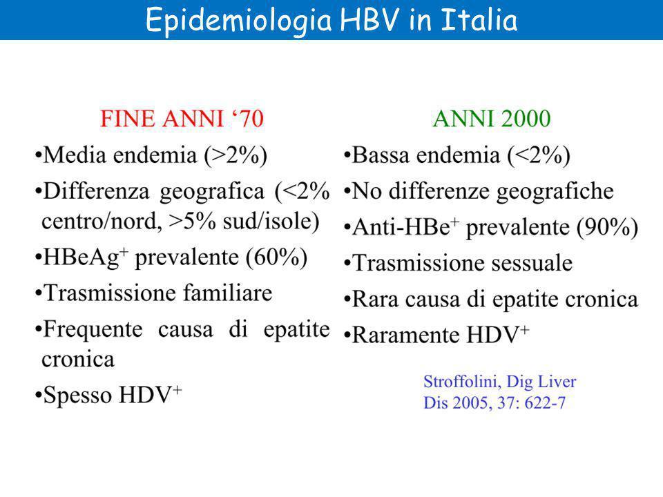 Epidemiologia HBV in Italia