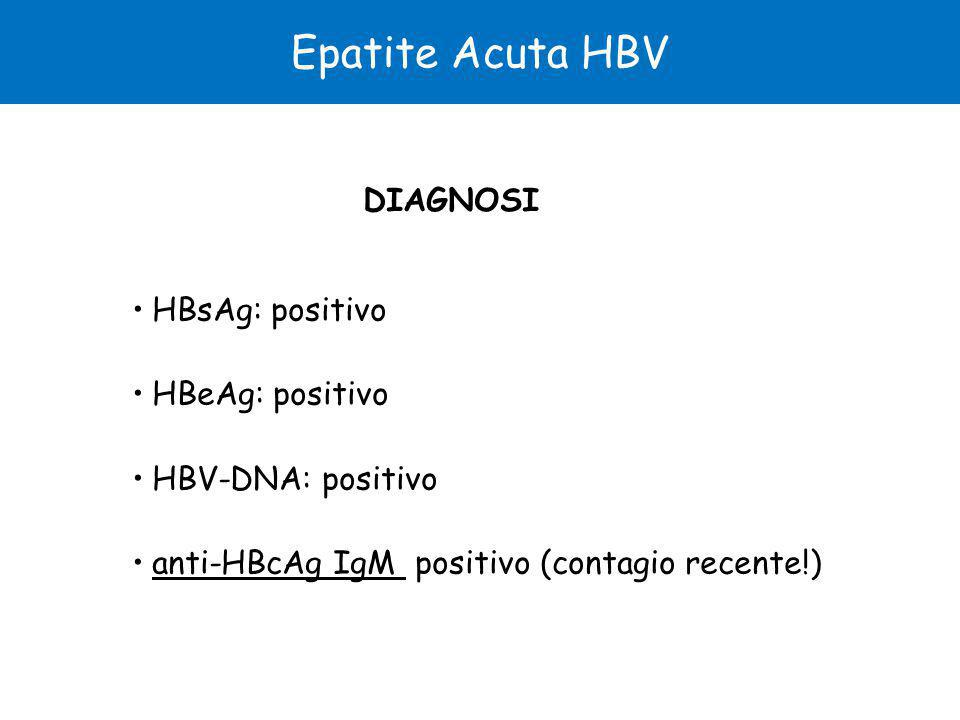 Epatite Acuta HBV DIAGNOSI HBsAg: positivo HBeAg: positivo