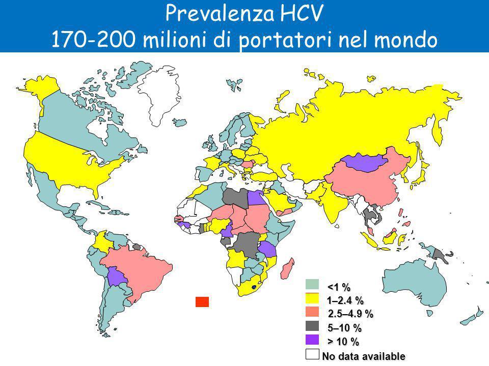 Prevalenza HCV 170-200 milioni di portatori nel mondo