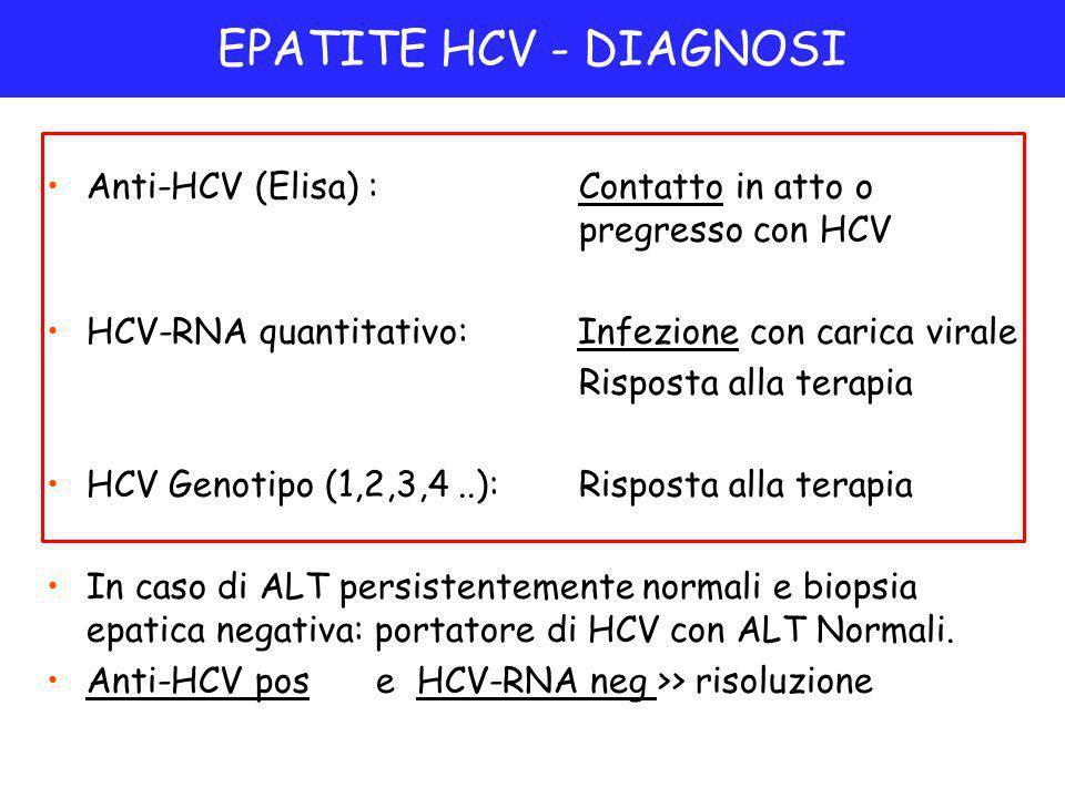EPATITE HCV - DIAGNOSI Anti-HCV (Elisa) : Contatto in atto o pregresso con HCV. HCV-RNA quantitativo: Infezione con carica virale.