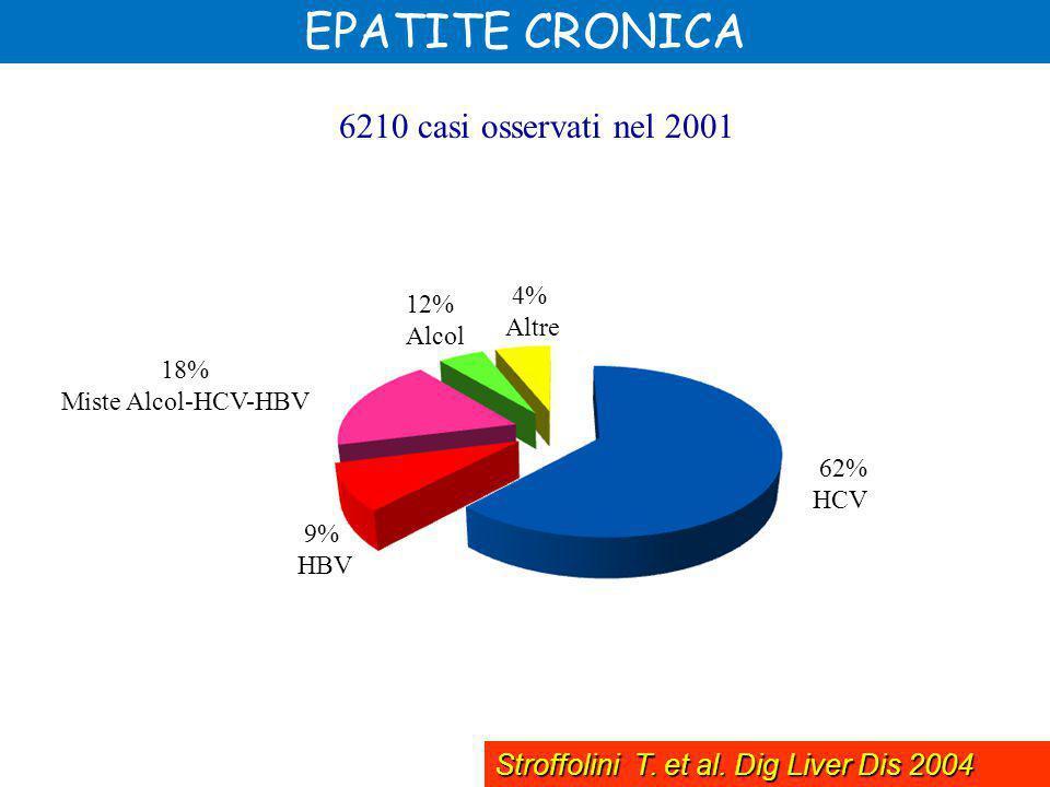 EPATITE CRONICA 6210 casi osservati nel 2001