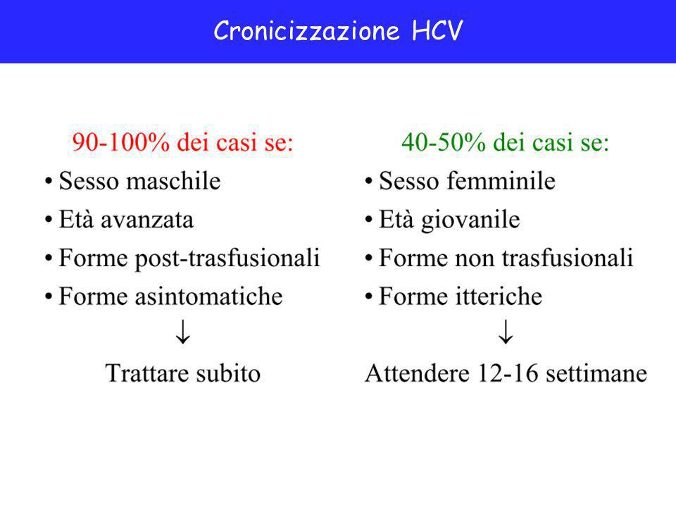 Cronicizzazione HCV Slide 48. HCV Infection: Extrahepatic Manifestations.
