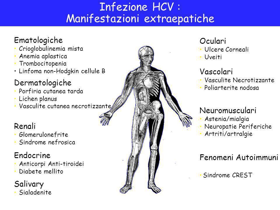 Infezione HCV : Manifestazioni extraepatiche