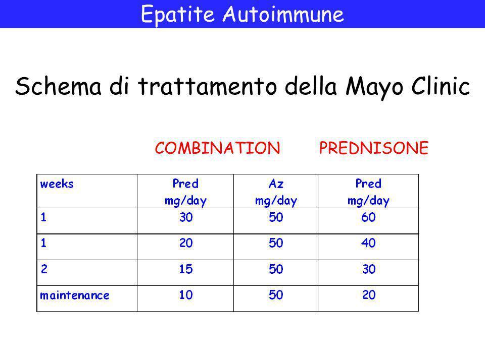 Schema di trattamento della Mayo Clinic