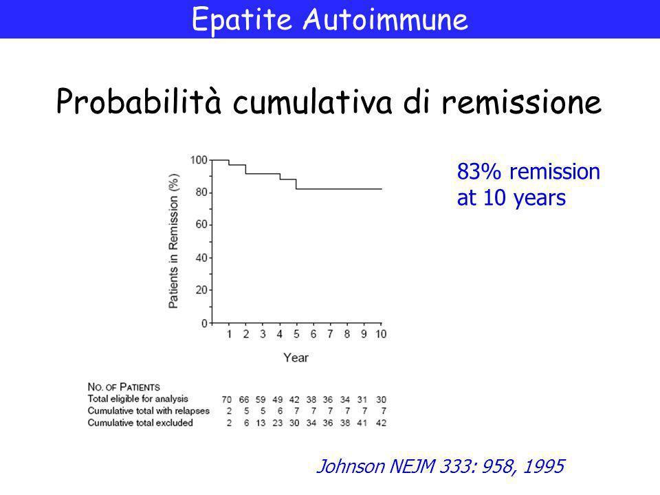 Probabilità cumulativa di remissione