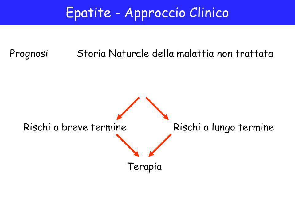 Epatite - Approccio Clinico