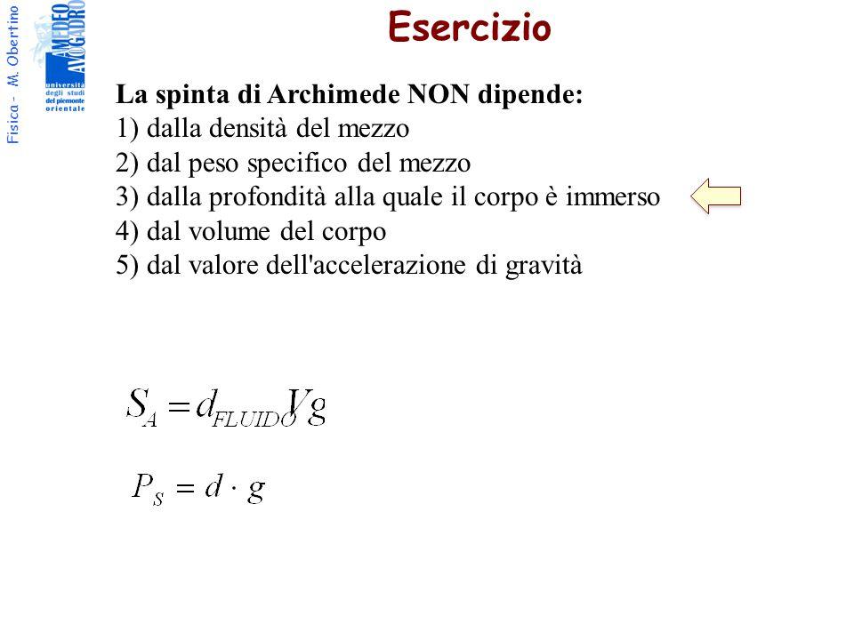 Esercizio La spinta di Archimede NON dipende: