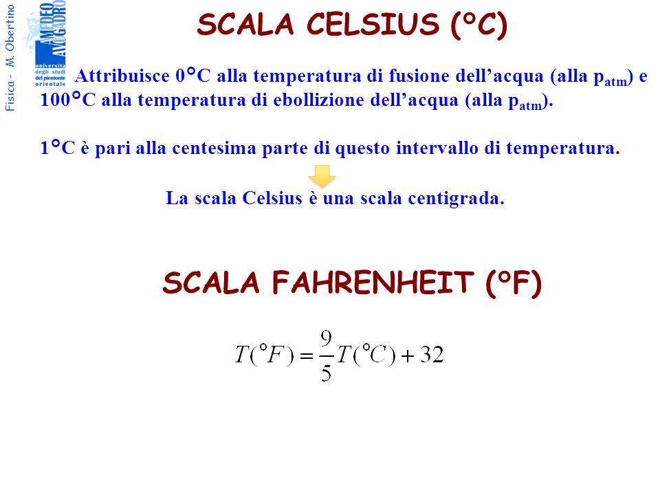 SCALA CELSIUS (°C) SCALA FAHRENHEIT (°F)