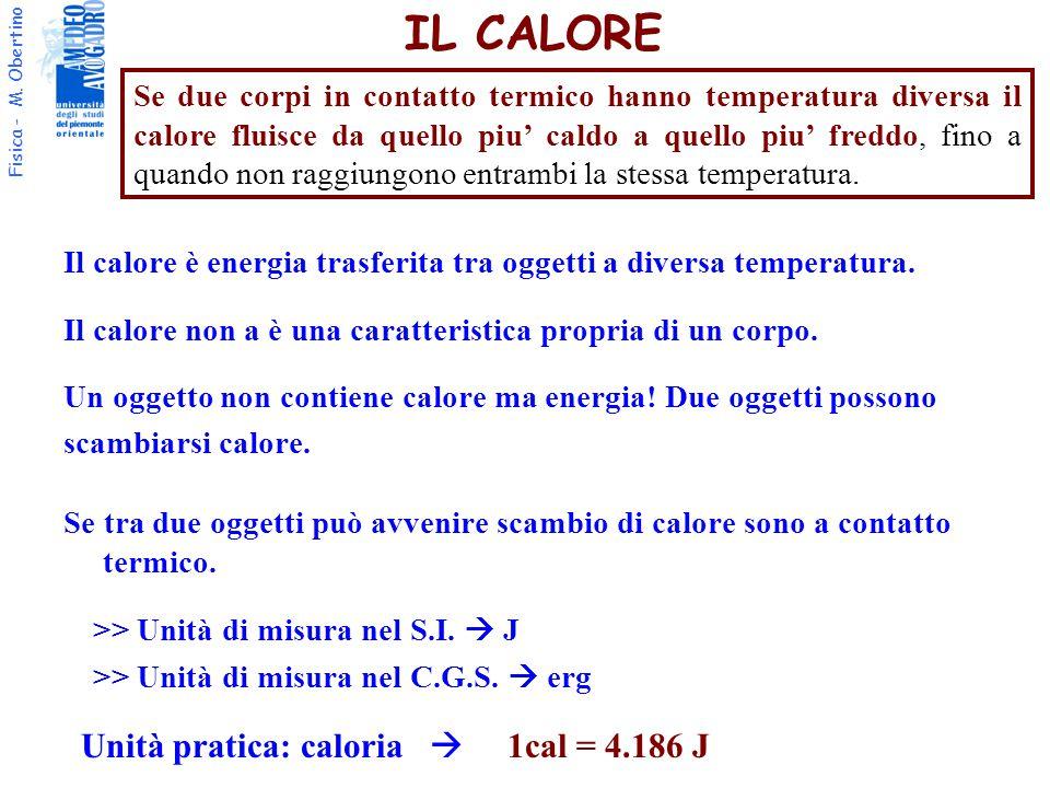 IL CALORE Unità pratica: caloria  1cal = 4.186 J