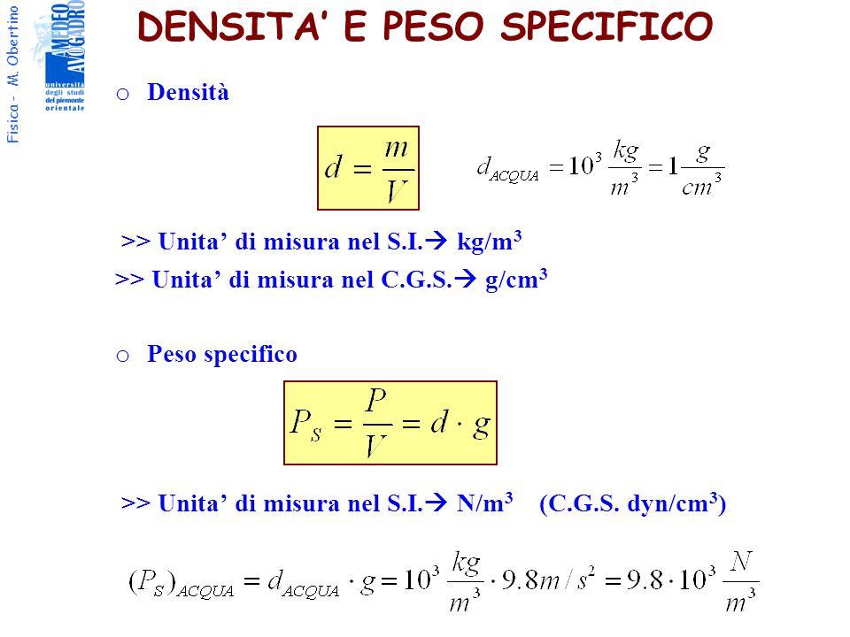 DENSITA' E PESO SPECIFICO