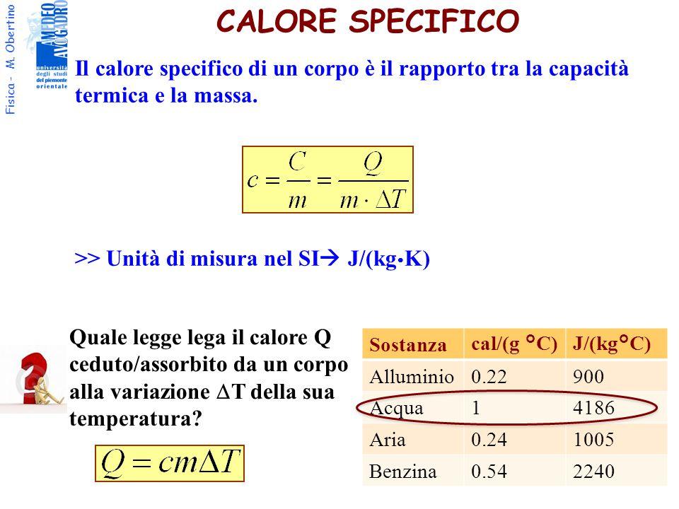 CALORE SPECIFICO Il calore specifico di un corpo è il rapporto tra la capacità termica e la massa. >> Unità di misura nel SI J/(kgK)