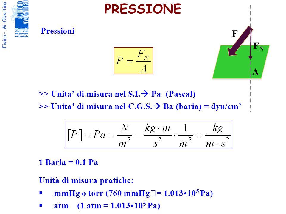 PRESSIONE F FN A Pressioni