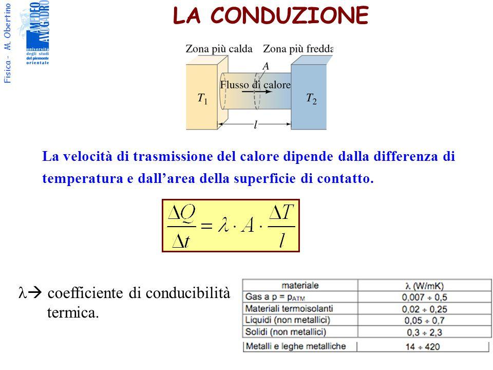 LA CONDUZIONE l coefficiente di conducibilità termica.