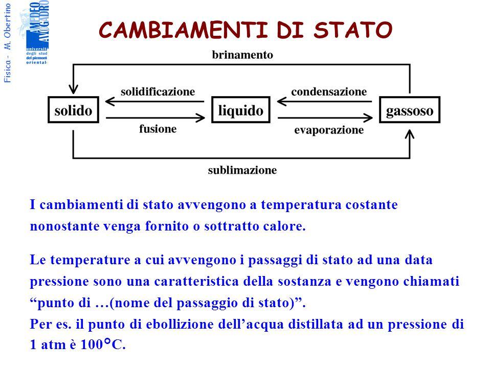 CAMBIAMENTI DI STATO