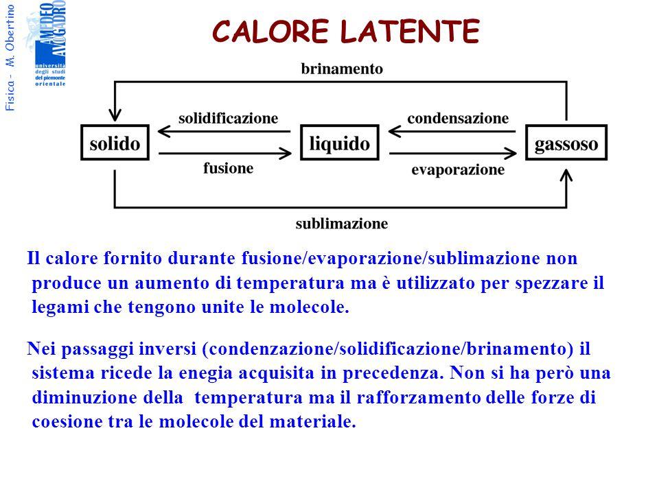 CALORE LATENTE