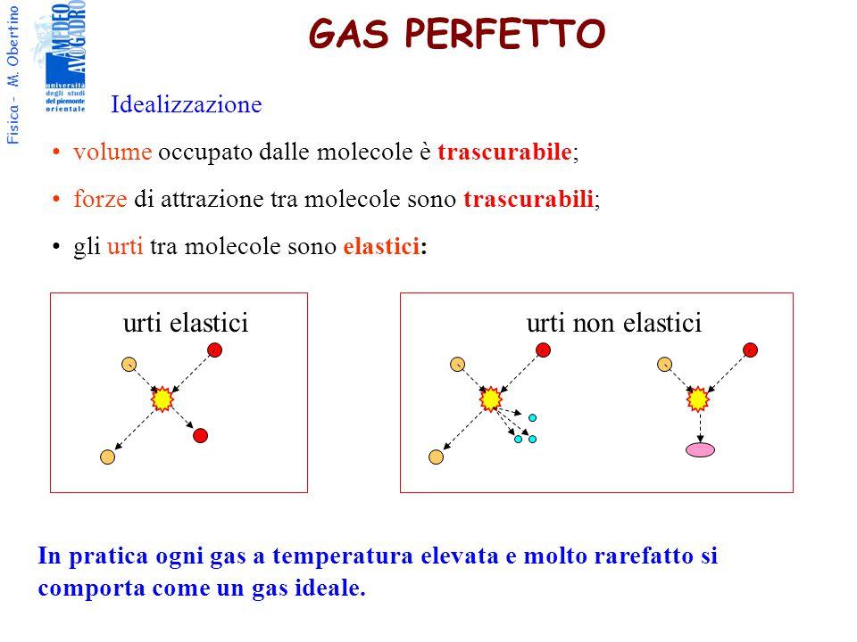 GAS PERFETTO urti elastici urti non elastici Idealizzazione