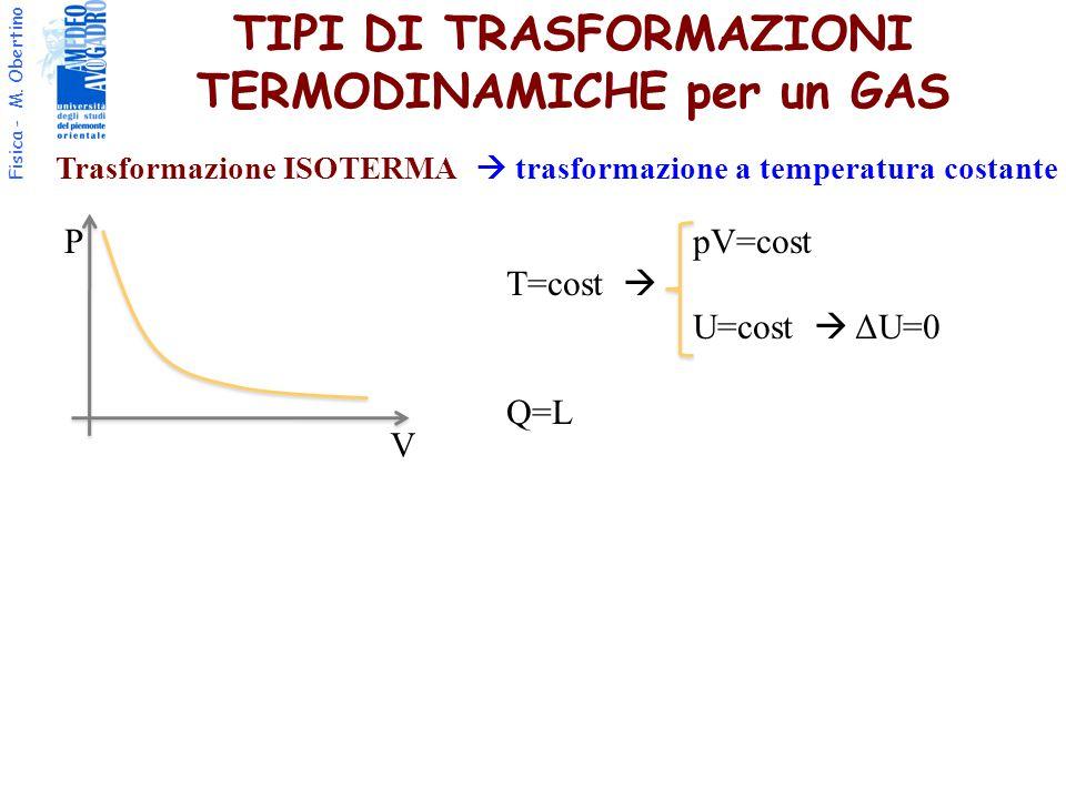 TIPI DI TRASFORMAZIONI TERMODINAMICHE per un GAS