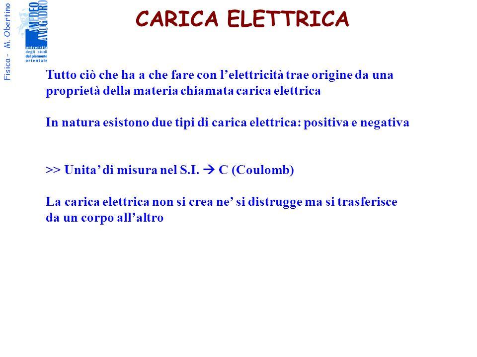 CARICA ELETTRICA Tutto ciò che ha a che fare con l'elettricità trae origine da una. proprietà della materia chiamata carica elettrica.