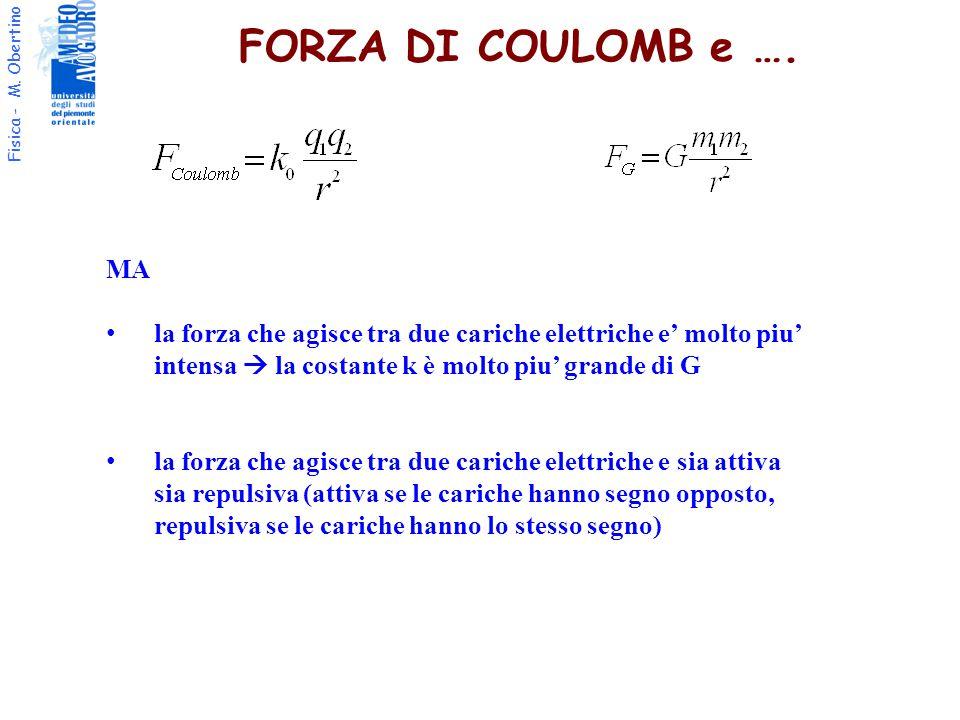 FORZA DI COULOMB e …. MA. la forza che agisce tra due cariche elettriche e' molto piu' intensa  la costante k è molto piu' grande di G.