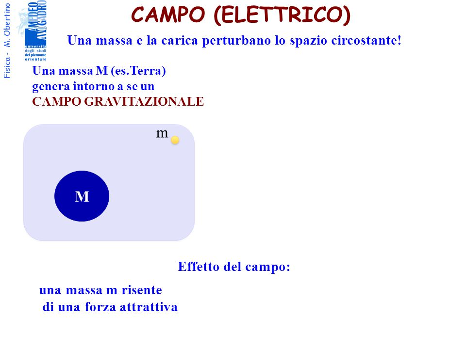 CAMPO (ELETTRICO) Una massa e la carica perturbano lo spazio circostante! Una massa M (es.Terra) genera intorno a se un.