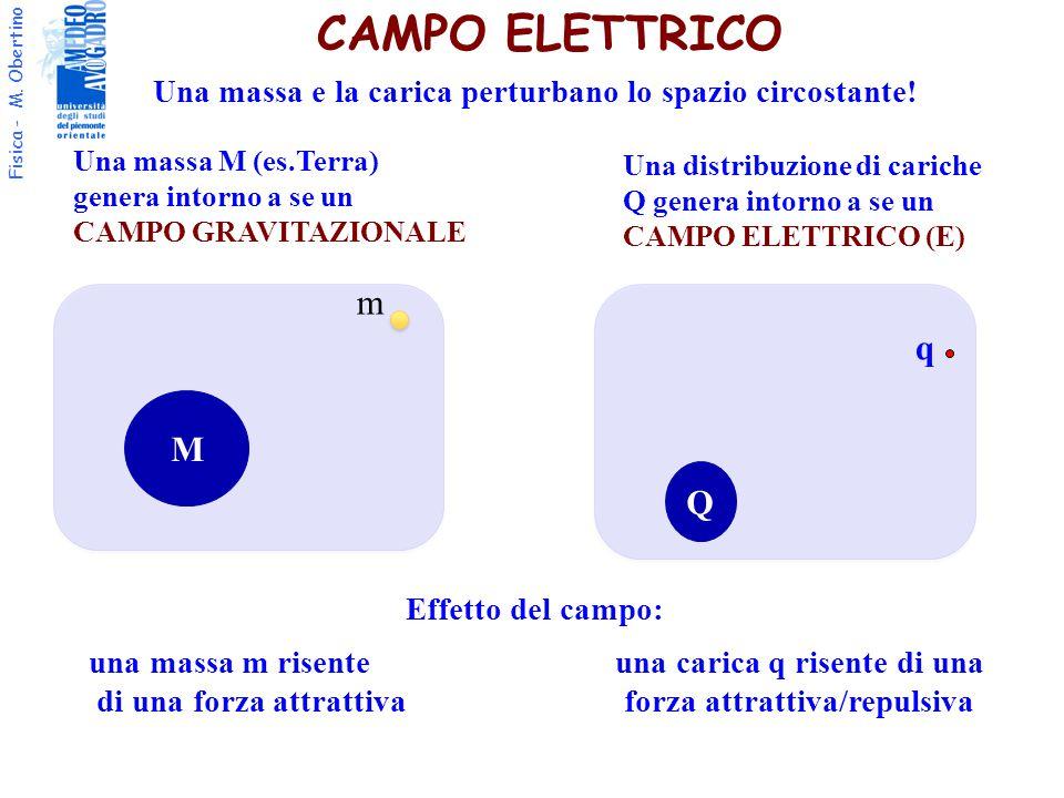 CAMPO ELETTRICO Una massa e la carica perturbano lo spazio circostante! Una distribuzione di cariche.