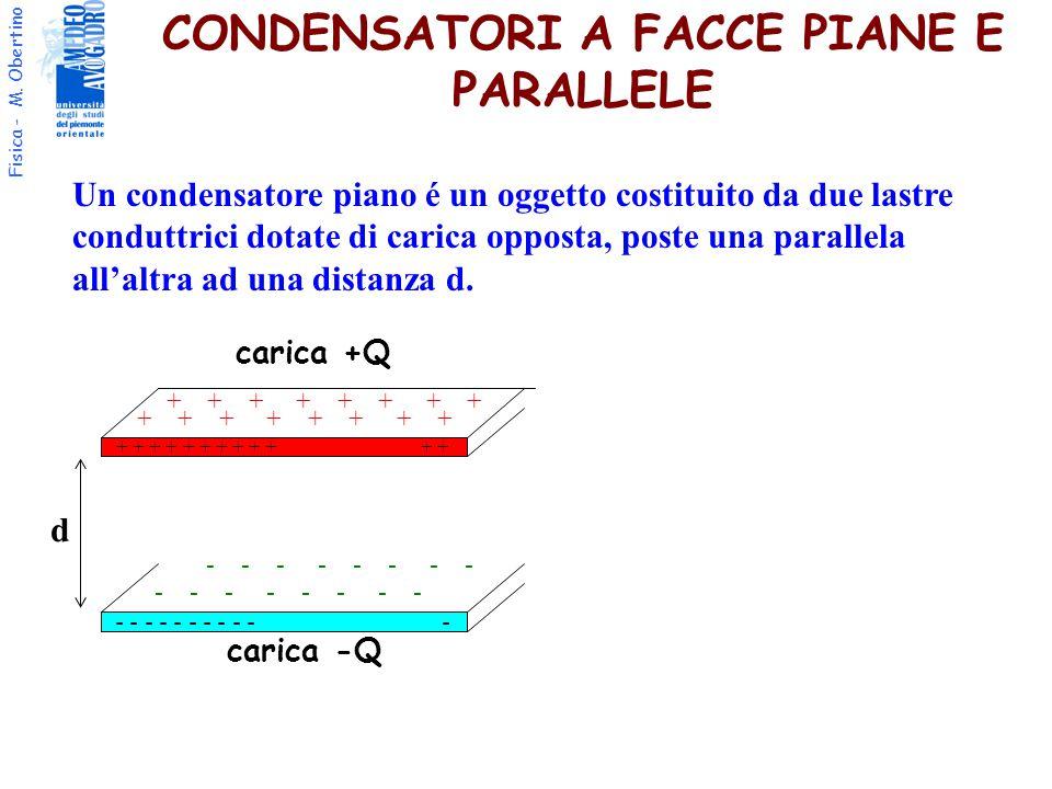 CONDENSATORI A FACCE PIANE E PARALLELE