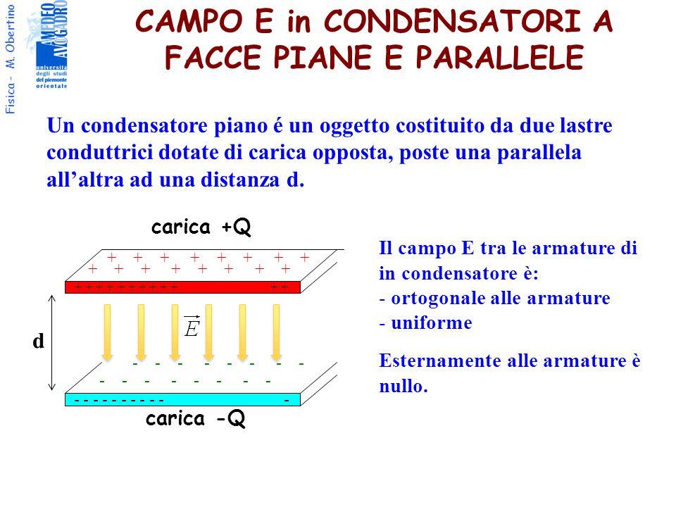 CAMPO E in CONDENSATORI A FACCE PIANE E PARALLELE