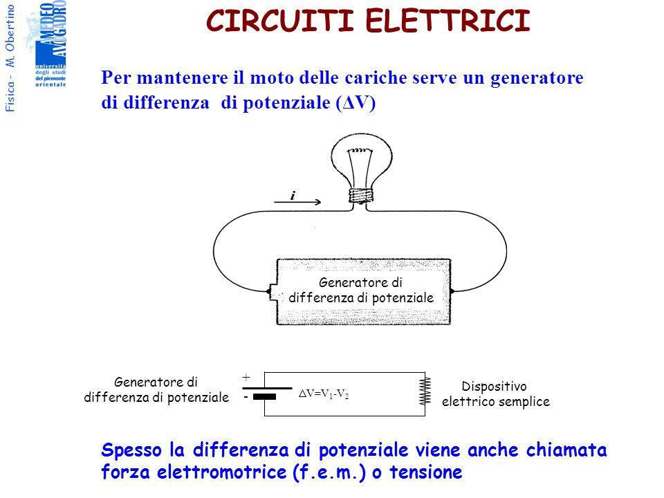 CIRCUITI ELETTRICI Per mantenere il moto delle cariche serve un generatore. di differenza di potenziale (ΔV)